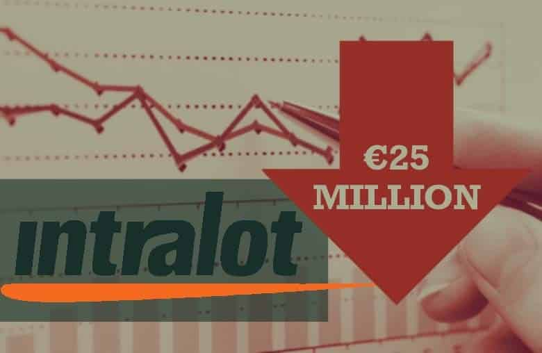 Intralot losses 2020